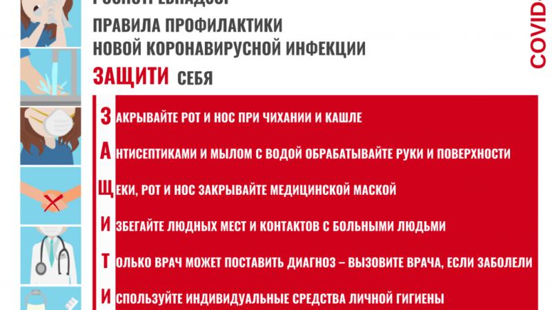 Правила профилактики коронавирусной инфекции от Роспотребнадзора
